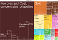 2014 Australia Products Export Treemap.png