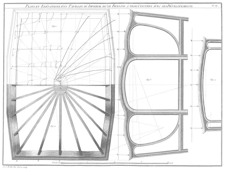 File:A-J Roubo - L'Art du Menuisier - Planche 189.png