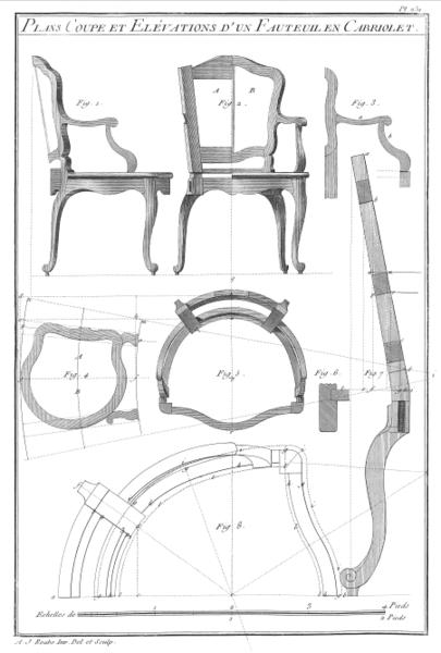 File:A-J Roubo - L'Art du Menuisier - Planche 231.png