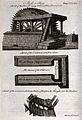 A water-wheel, cistern and detail of water-wheel for raising Wellcome V0024466.jpg