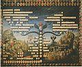 Albero genealogico della famiglia d'Arco.jpg