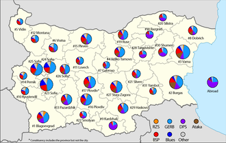 Bulgarian parliamentary election, 2009 - Image: BG Parliamentary 2009 pie EN