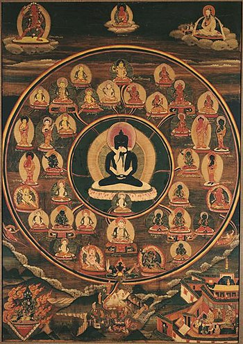 Resultado de imagem para O Livro Tibetano dos Mortos