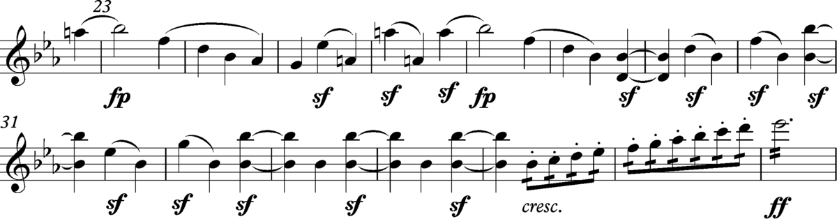 Beethoven, Symphony No. 3, first movement, bars 23-37, first violin part Beethoven, Symphony No. 3, ist movement, bars 23-37, first violin part.png