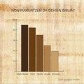 Bibliari buruzko grafikoa.pdf