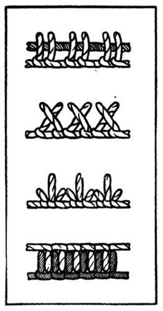 Buttonhole stitch - Image: Buttonhole variations