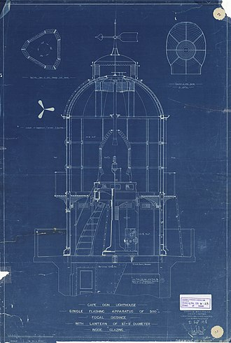 Cape Don Light - Plans for the optical apparatus