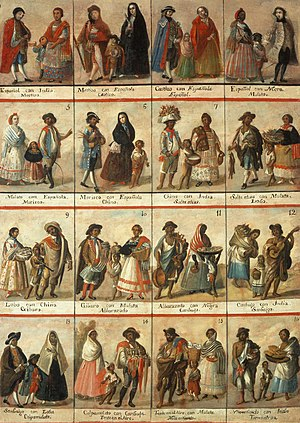 Indigenous peoples of Mexico - An 18th century depiction of the casta racial classification system created by the Spanish. The painting is in the Museo de Virreinato, Tepozotlan.