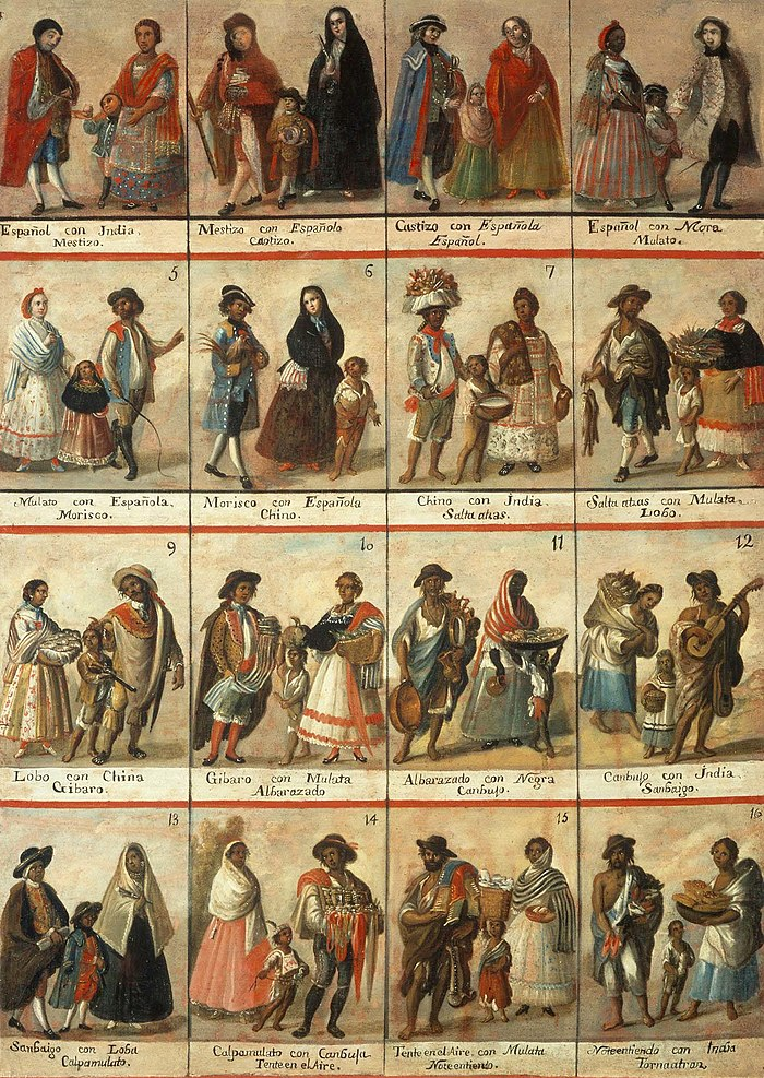 An 18th century depiction of the casta racial classification system created by the Spanish. The painting is in the Museo de Virreinato, Tepozotlan. Casta painting all.jpg