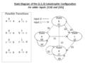 Catastrophic Configuration 65.png
