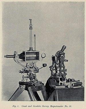 Magnetometer - Coast and Geodetic Survey Magnetometer No. 18.