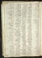 Codex trivulzianus Image 91.png