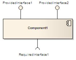 Component (UML) - A UML Component with provided and required interfaces