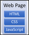 Components of a Web Page.png