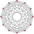 Cross graph 6.png