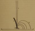 Curie - Recherches sur les substances radioactives, 1903, Fig. 4.png