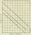 Curie - Traité de radioactivité, 1910, tome 1 (page 278 crop).jpg