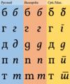 Cyrillic cursive (native).png