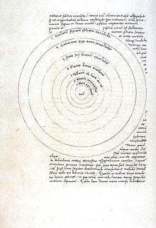 Seite aus Kopernikus' Manuskript von Derevolutionibus orbium coelestium (Quelle: Wikimedia)