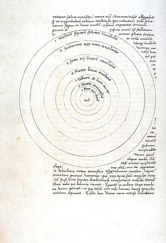 Planetary system - Heliocentric model of the Solar System in Copernicus' manuscript