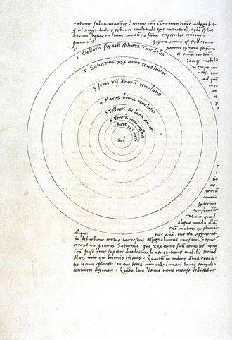 De revolutionibus orbium coelestium - Heliocentric model of the Solar System in Copernicus' manuscript