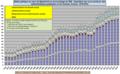 Dette publique % PIB ssecteurs France 1978-2016.png