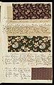 Dyer's Record Book (USA), 1880 (CH 18575299-41).jpg