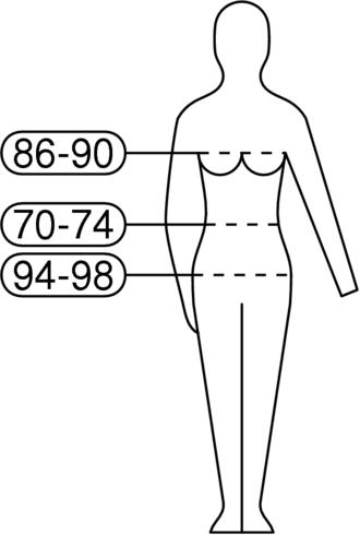 EN 13402 - EN 13402–1 pictogram example for dress size 88–72–96