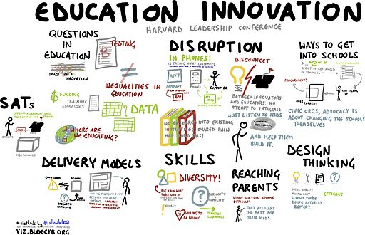 Education innovation (13013589595)
