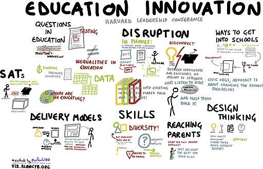 Education innovation (13013589595)