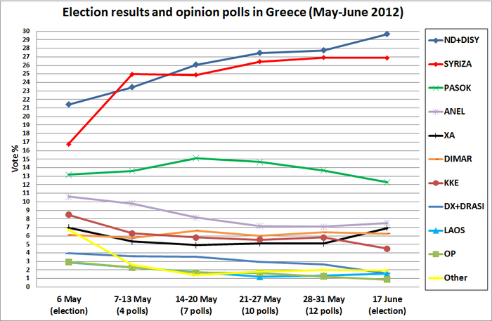 Greece: Tsipras narrowly wins confidence vote, risks early ...