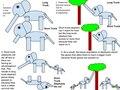 Elephant Trunk Size Natural Selection.pdf