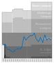 Eschen Mauren Performance Chart.png