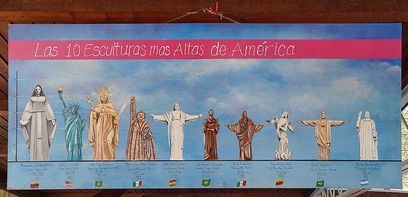 File:Esculturas de América.jpg
