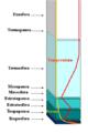 Estructura atmosfera.png