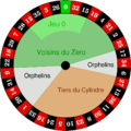 European Roulette wheel.png