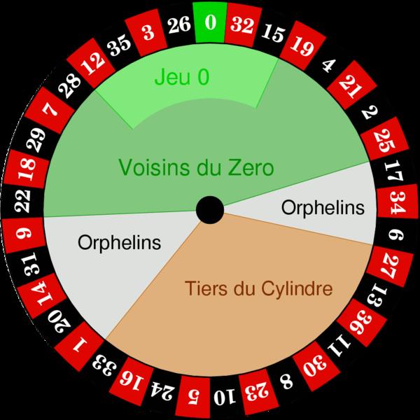 Roulette f