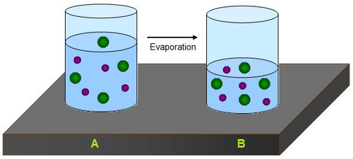 High School Earth Science/Formation of Minerals - Wikibooks, open ...