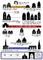 Evolution of Temple Architecture in Bengal.jpg
