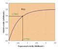 Exponentialverteilung.png