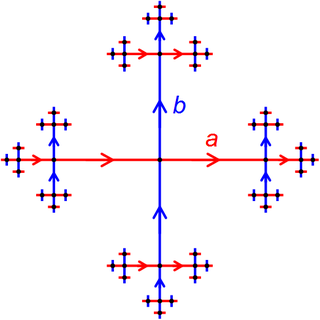 Geometric group theory area in mathematics devoted to the study of finitely generated groups