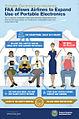 FAA Infographic.jpg