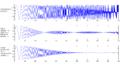 FrequenzSweepGlMWBinomial7.png