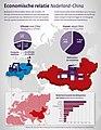 Handelsrelatie Nederland - China (10854474216).jpg