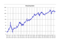 Hang Seng Index.png