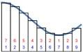Intuitive.Riemann.vs.Lebesgue.pdf