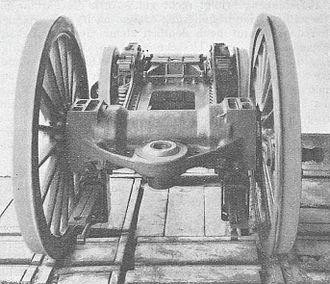 Cannon bearing - Image: Java Drehgestell