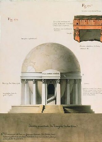 "Architecture parlante - ""Temple of the Earth"", drawing by Jean-Jacques Lequeu from his manuscript Architecure Civile."