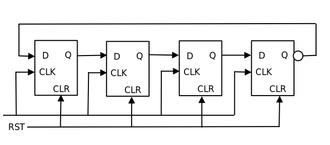 Feedback - A 4-bit ring counter using D-type flip flops