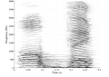 Long-window reassigned spectrogram of speech.png